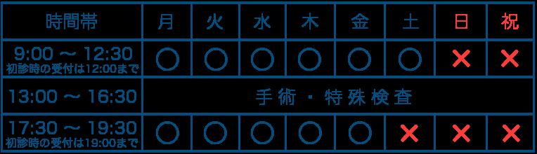 sinryoujikan